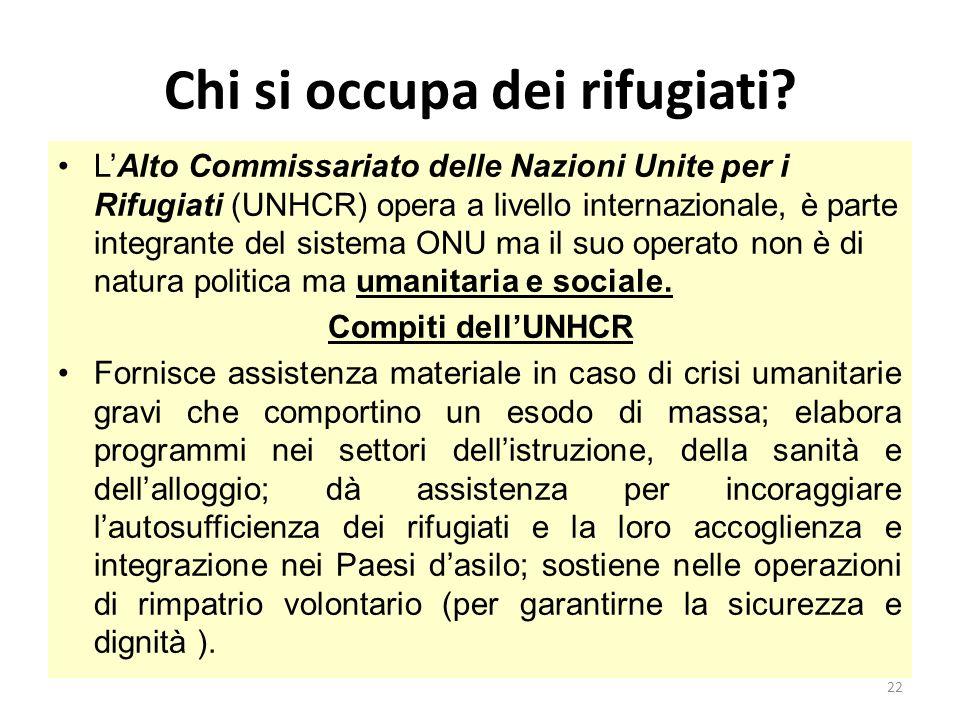 Chi si occupa dei rifugiati? LAlto Commissariato delle Nazioni Unite per i Rifugiati (UNHCR) opera a livello internazionale, è parte integrante del si