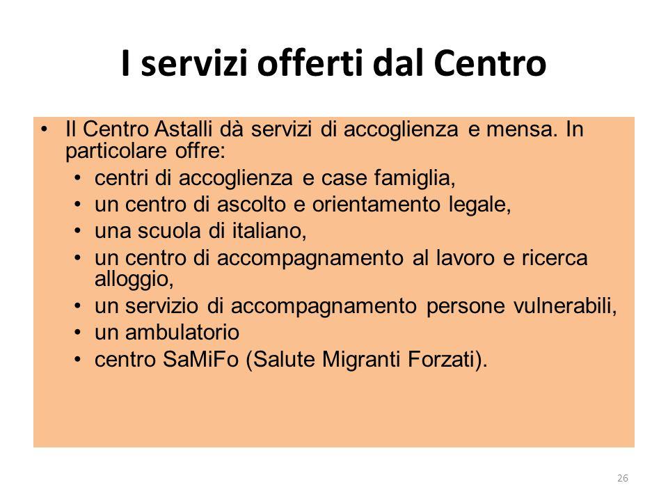 I servizi offerti dal Centro Il Centro Astalli dà servizi di accoglienza e mensa. In particolare offre: centri di accoglienza e case famiglia, un cent