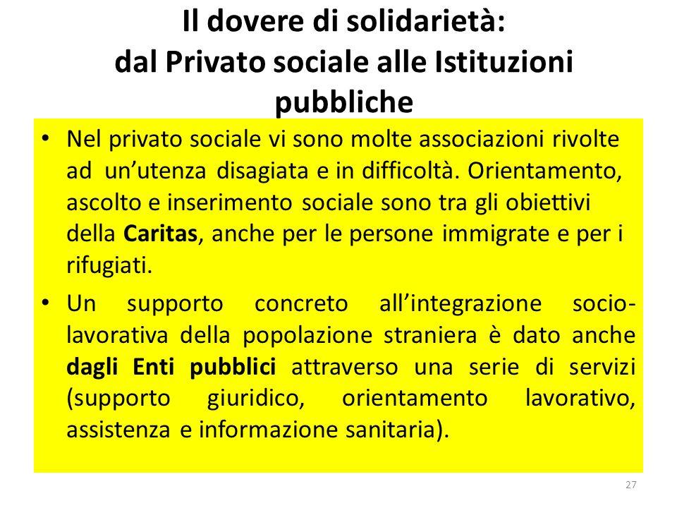 Il dovere di solidarietà: dal Privato sociale alle Istituzioni pubbliche Nel privato sociale vi sono molte associazioni rivolte ad unutenza disagiata