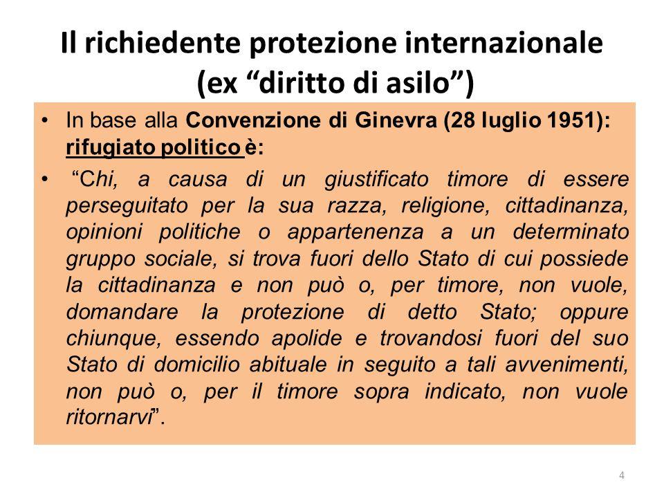 Il richiedente protezione internazionale (ex diritto di asilo) In base alla Convenzione di Ginevra (28 luglio 1951): rifugiato politico è: Chi, a caus