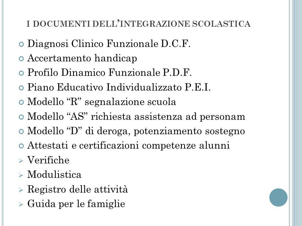 I DOCUMENTI DELL INTEGRAZIONE SCOLASTICA Diagnosi Clinico Funzionale D.C.F. Accertamento handicap Profilo Dinamico Funzionale P.D.F. Piano Educativo I