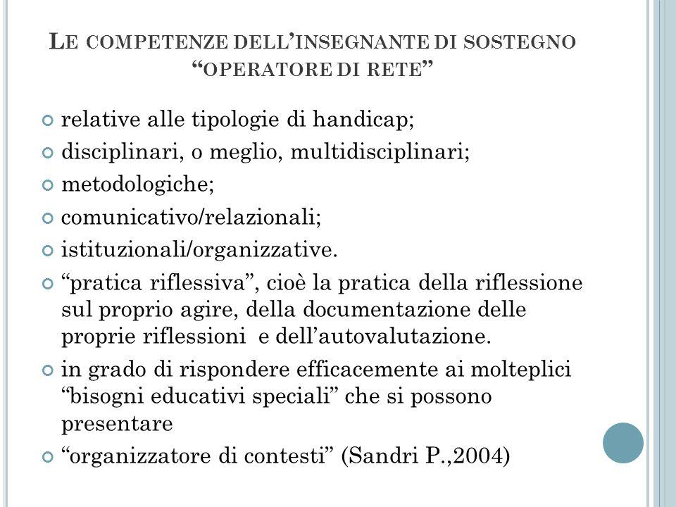 L E COMPETENZE DELL INSEGNANTE DI SOSTEGNO OPERATORE DI RETE relative alle tipologie di handicap; disciplinari, o meglio, multidisciplinari; metodolog