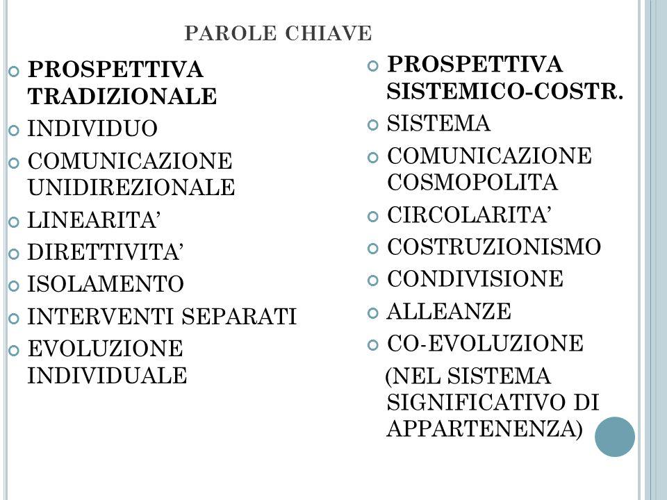 PAROLE CHIAVE PROSPETTIVA TRADIZIONALE INDIVIDUO COMUNICAZIONE UNIDIREZIONALE LINEARITA DIRETTIVITA ISOLAMENTO INTERVENTI SEPARATI EVOLUZIONE INDIVIDU