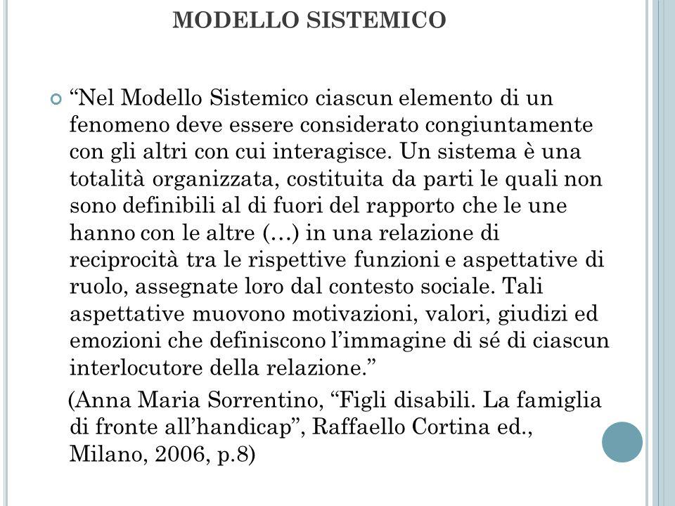 MODELLO SISTEMICO Nel Modello Sistemico ciascun elemento di un fenomeno deve essere considerato congiuntamente con gli altri con cui interagisce. Un s
