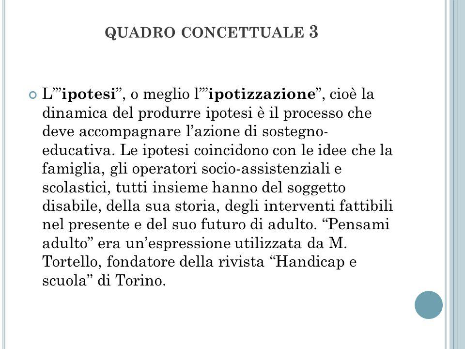 QUADRO CONCETTUALE 3 L ipotesi, o meglio l ipotizzazione, cioè la dinamica del produrre ipotesi è il processo che deve accompagnare lazione di sostegn