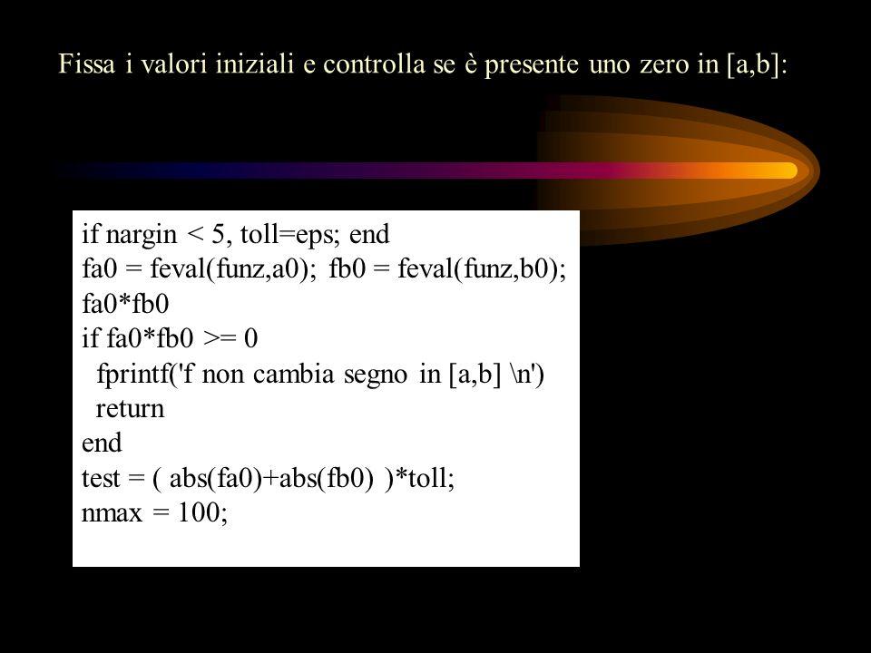 Fissa i valori iniziali e controlla se è presente uno zero in [a,b]: if nargin < 5, toll=eps; end fa0 = feval(funz,a0); fb0 = feval(funz,b0); fa0*fb0
