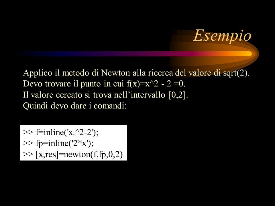 Esempio Applico il metodo di Newton alla ricerca del valore di sqrt(2). Devo trovare il punto in cui f(x)=x^2 - 2 =0. Il valore cercato si trova nelli
