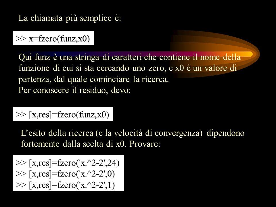 La chiamata più semplice è: >> x=fzero(funz,x0) Qui funz è una stringa di caratteri che contiene il nome della funzione di cui si sta cercando uno zer