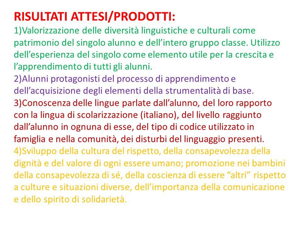 RISULTATI ATTESI/PRODOTTI: 1)Valorizzazione delle diversità linguistiche e culturali come patrimonio del singolo alunno e dellintero gruppo classe. Ut