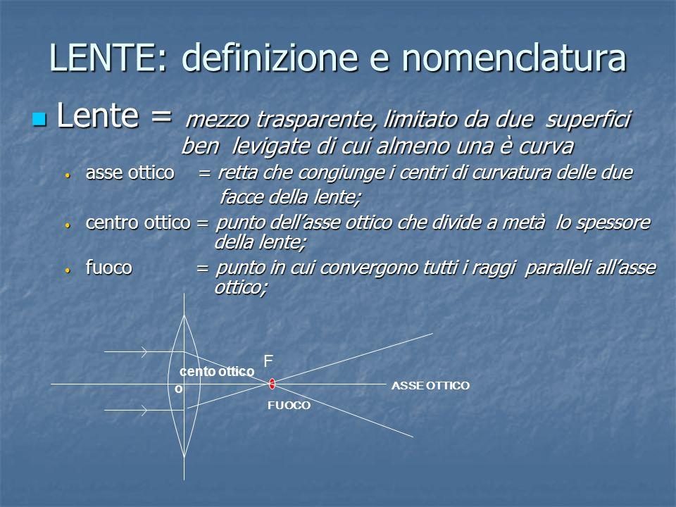 LENTE: definizione e nomenclatura Lente = mezzo trasparente, limitato da due superfici ben levigate di cui almeno una è curva Lente = mezzo trasparent
