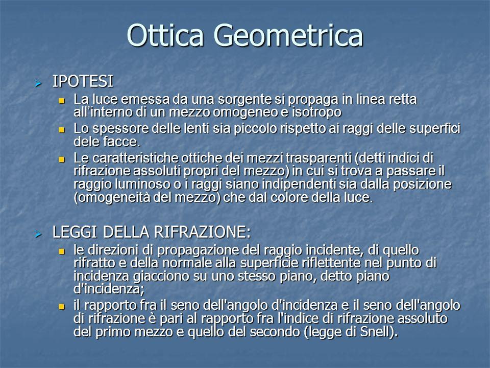 Ottica Geometrica IPOTESI IPOTESI La luce emessa da una sorgente si propaga in linea retta allinterno di un mezzo omogeneo e isotropo La luce emessa d