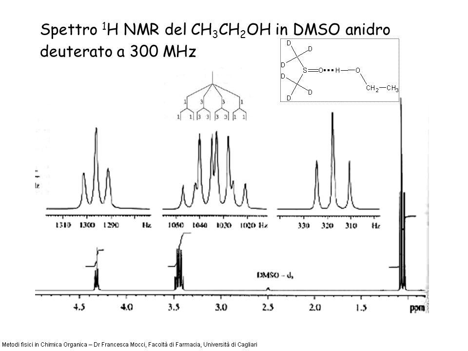 Spettro 1 H NMR del CH 3 CH 2 OH in DMSO anidro deuterato a 300 MHz