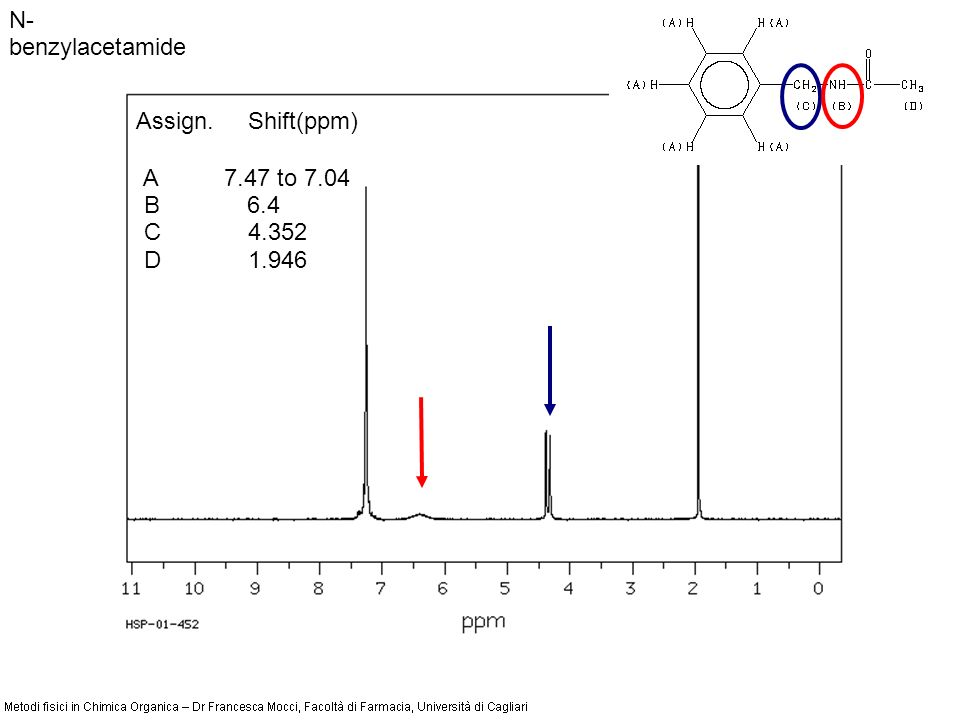 N- benzylacetamide Assign. Shift(ppm) A 7.47 to 7.04 B 6.4 C 4.352 D 1.946