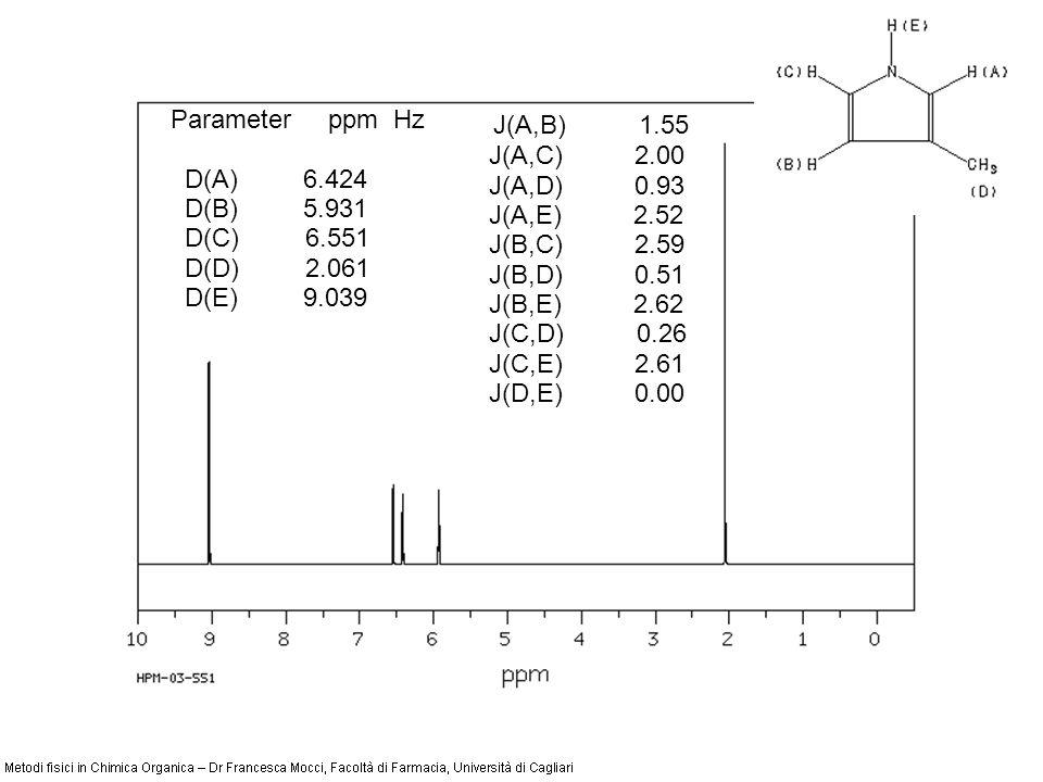 Parameter ppm Hz D(A) 6.424 D(B) 5.931 D(C) 6.551 D(D) 2.061 D(E) 9.039 J(A,B) 1.55 J(A,C) 2.00 J(A,D) 0.93 J(A,E) 2.52 J(B,C) 2.59 J(B,D) 0.51 J(B,E)