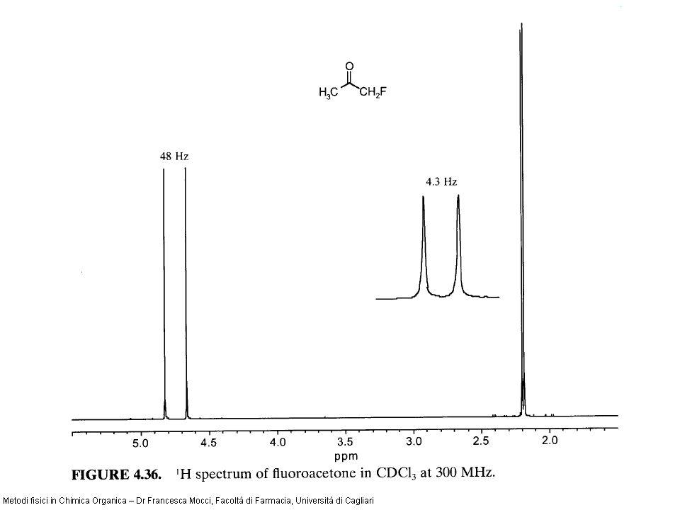 Accoppiamento eteronucleare Accoppiamento del protone al 31 P 31 P: abbondanza naturale 100%, I=1/2.