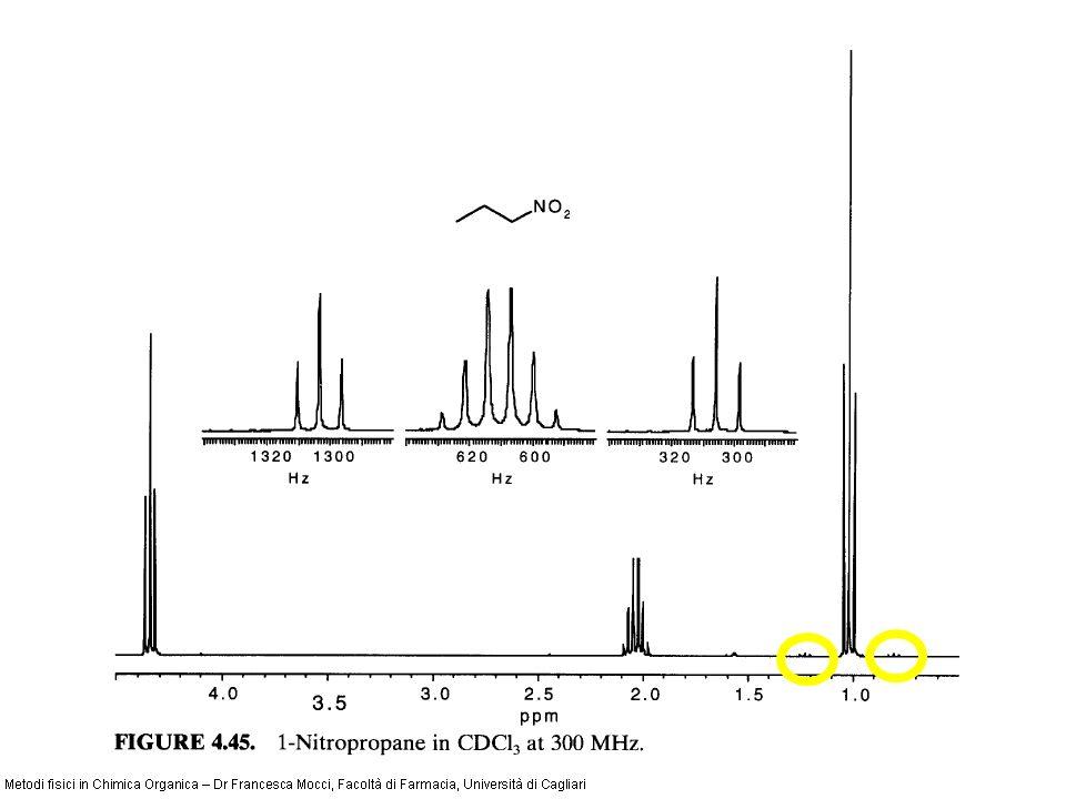 Accoppiamento eteronucleare Accoppiamento del protone al D Si inserisce nelle molecole per condurre allidentificazione di un particolare gruppo, o per semplificare lo spettro.
