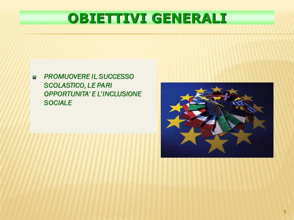 PROMUOVERE IL SUCCESSO SCOLASTICO, LE PARI OPPORTUNITA E LINCLUSIONE SOCIALE 5 OBIETTIVI GENERALI