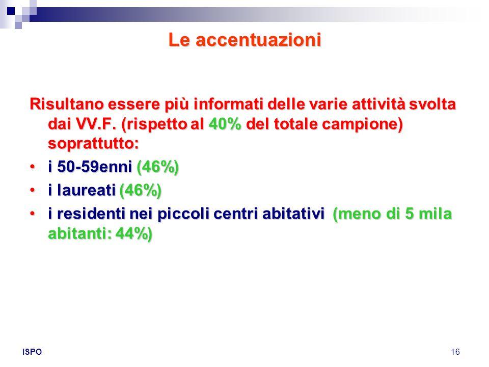 ISPO16 Risultano essere più informati delle varie attività svolta dai VV.F. (rispetto al 40% del totale campione) soprattutto: i 50-59enni (46%)i 50-5