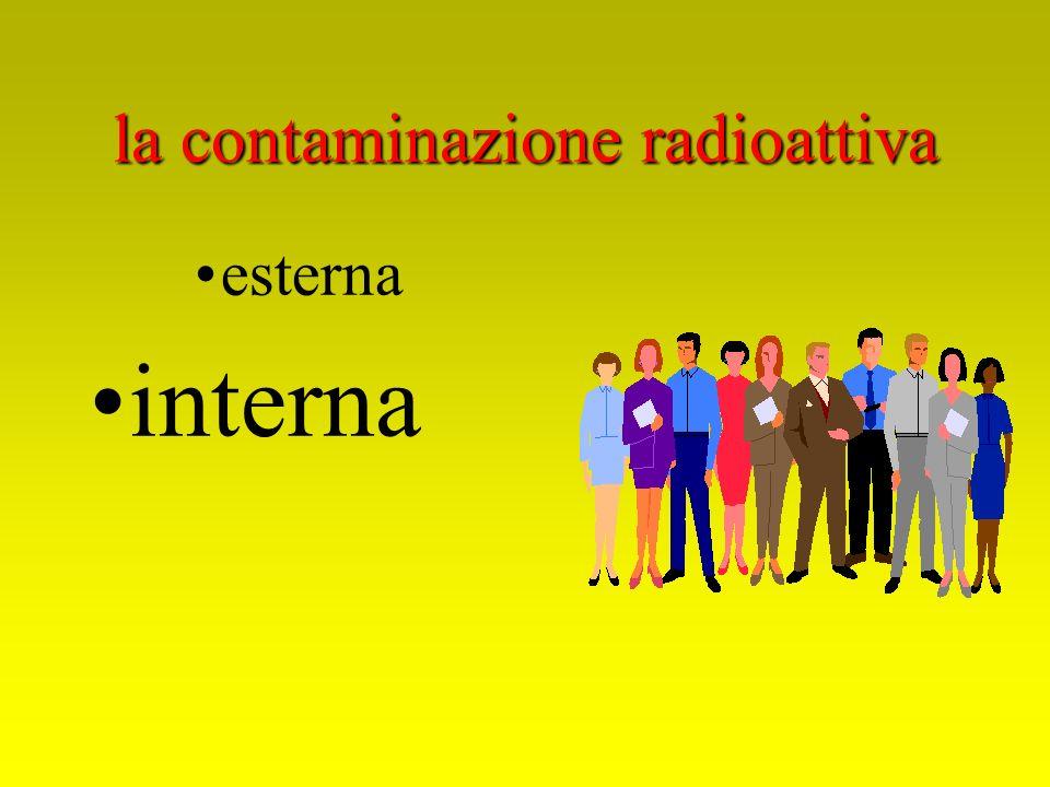 la contaminazione radioattiva esterna interna