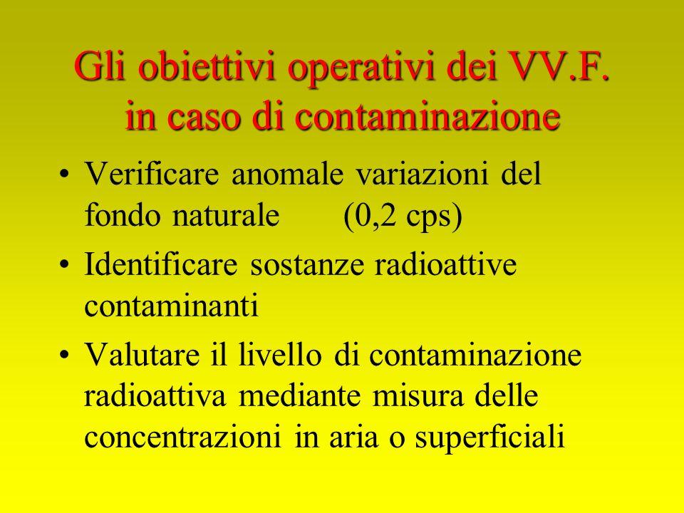 Verificare anomale variazioni del fondo naturale (0,2 cps) Identificare sostanze radioattive contaminanti Valutare il livello di contaminazione radioa