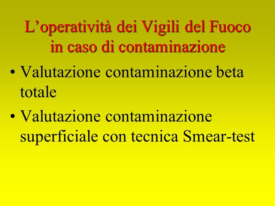 Valutazione contaminazione beta totale Valutazione contaminazione superficiale con tecnica Smear-test Loperatività dei Vigili del Fuoco in caso di con