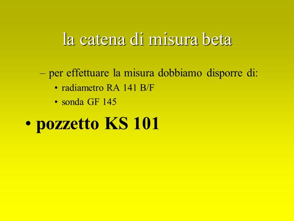 la catena di misura beta –per effettuare la misura dobbiamo disporre di: radiametro RA 141 B/F sonda GF 145 pozzetto KS 101