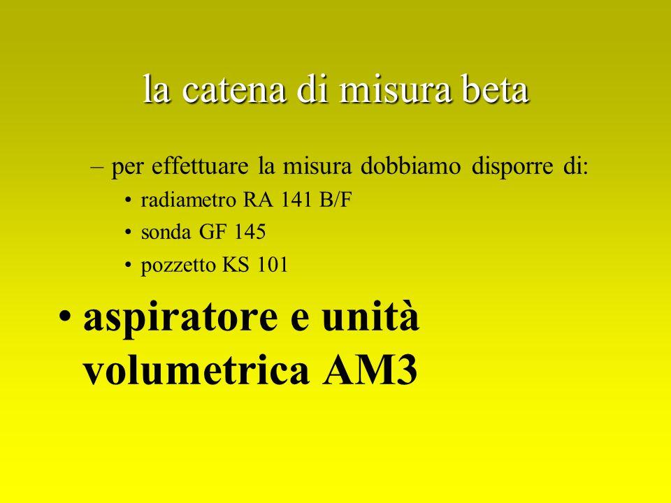 la catena di misura beta –per effettuare la misura dobbiamo disporre di: radiametro RA 141 B/F sonda GF 145 pozzetto KS 101 aspiratore e unità volumet
