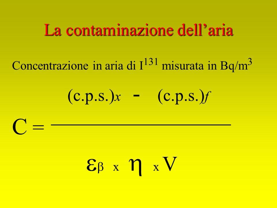 Concentrazione in aria di I 131 misurata in Bq/m 3 (c.p.s.) x - (c.p.s.) f C = x x V La contaminazione dellaria