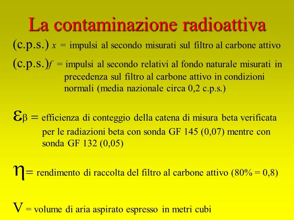 (c.p.s.) x = impulsi al secondo misurati sul filtro al carbone attivo (c.p.s.) f = impulsi al secondo relativi al fondo naturale misurati in precedenz