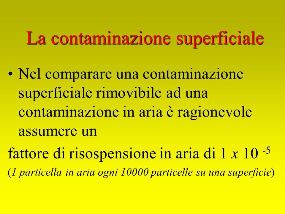 Nel comparare una contaminazione superficiale rimovibile ad una contaminazione in aria è ragionevole assumere un fattore di risospensione in aria di 1