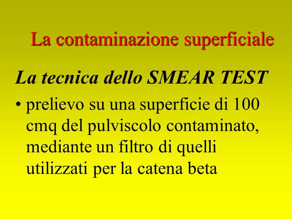 La tecnica dello SMEAR TEST prelievo su una superficie di 100 cmq del pulviscolo contaminato, mediante un filtro di quelli utilizzati per la catena be