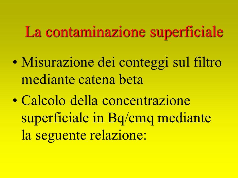Misurazione dei conteggi sul filtro mediante catena beta Calcolo della concentrazione superficiale in Bq/cmq mediante la seguente relazione: La contam
