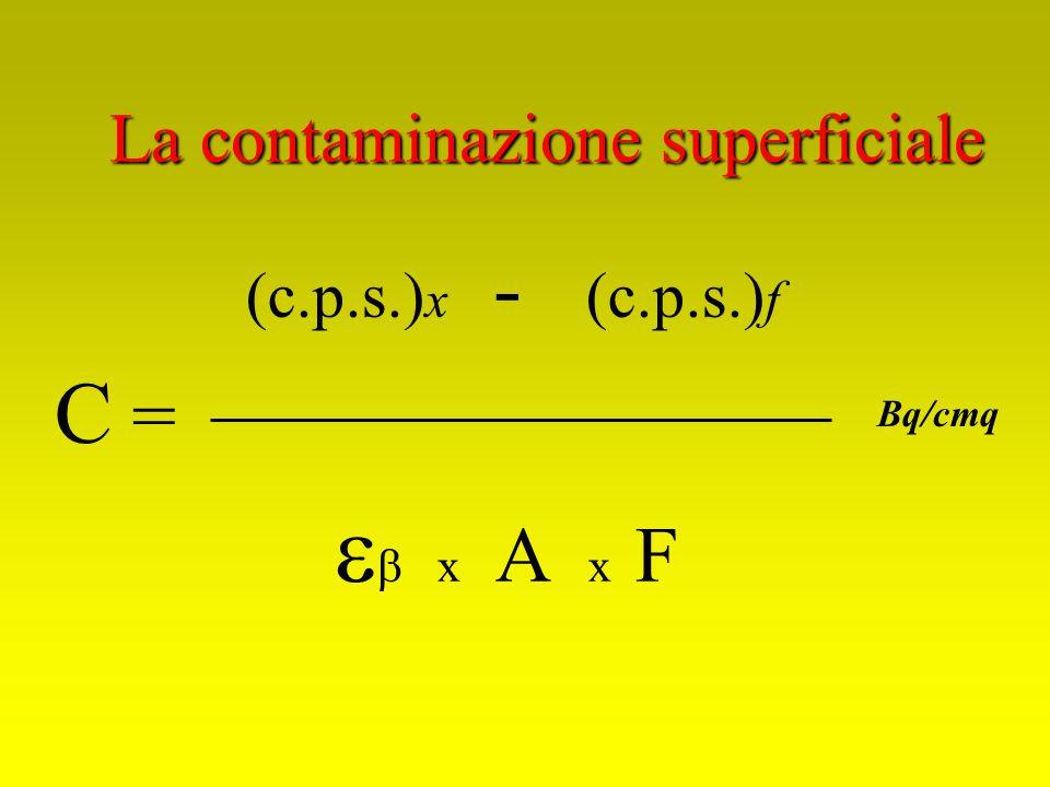 (c.p.s.) x - (c.p.s.) f C = x A x F La contaminazione superficiale Bq/cmq