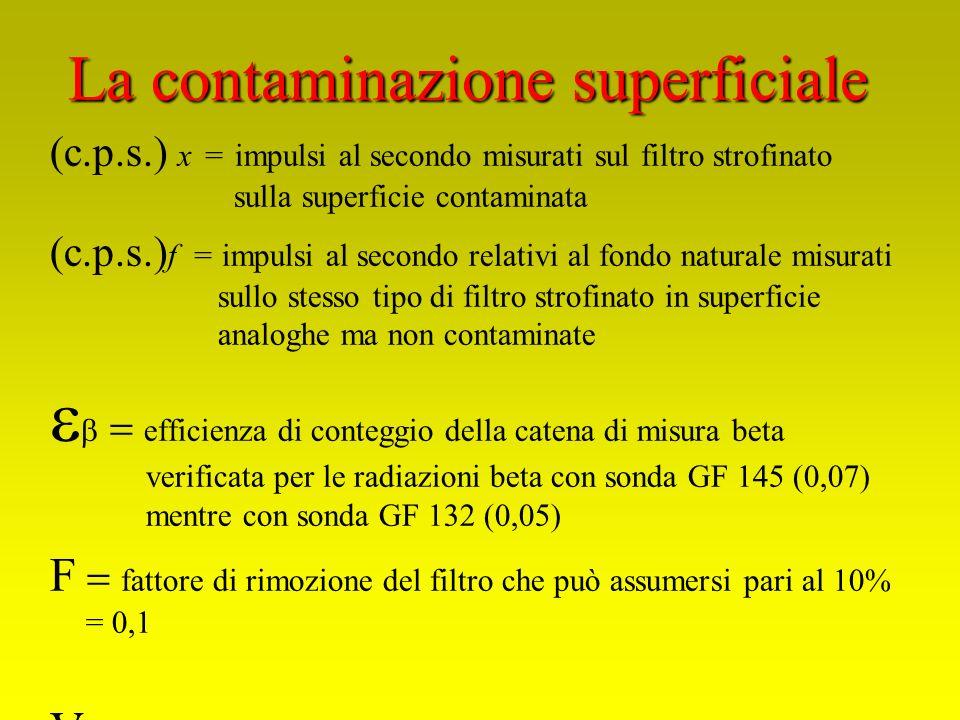 (c.p.s.) x = impulsi al secondo misurati sul filtro strofinato sulla superficie contaminata (c.p.s.) f = impulsi al secondo relativi al fondo naturale
