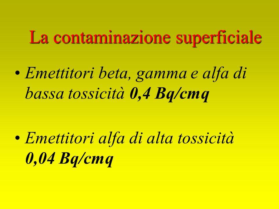 Emettitori beta, gamma e alfa di bassa tossicità 0,4 Bq/cmq Emettitori alfa di alta tossicità 0,04 Bq/cmq La contaminazione superficiale