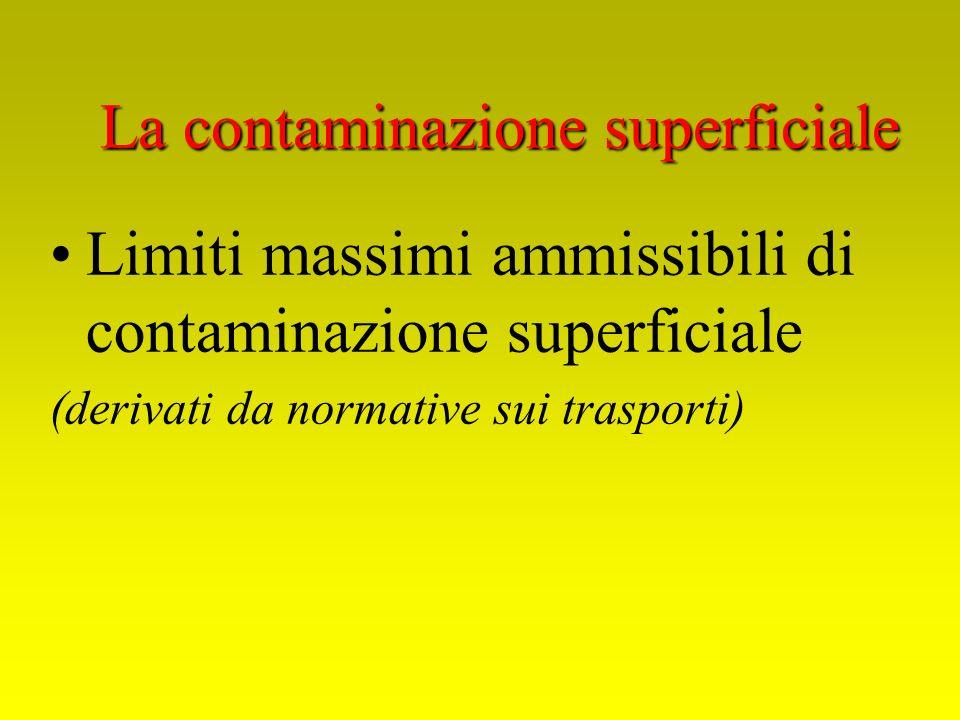 Limiti massimi ammissibili di contaminazione superficiale (derivati da normative sui trasporti) La contaminazione superficiale