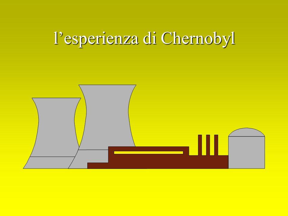 lesperienza di Chernobyl