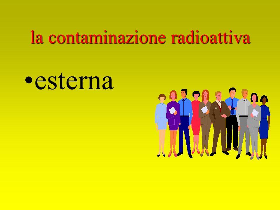 la contaminazione radioattiva esterna