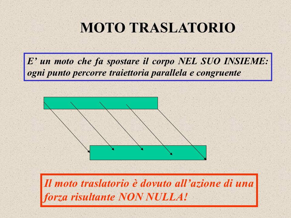 MOTO TRASLATORIO E un moto che fa spostare il corpo NEL SUO INSIEME: ogni punto percorre traiettoria parallela e congruente Il moto traslatorio è dovu