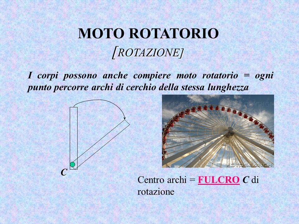 [ ROTAZIONE] MOTO ROTATORIO [ ROTAZIONE] I corpi possono anche compiere moto rotatorio = ogni punto percorre archi di cerchio della stessa lunghezza C