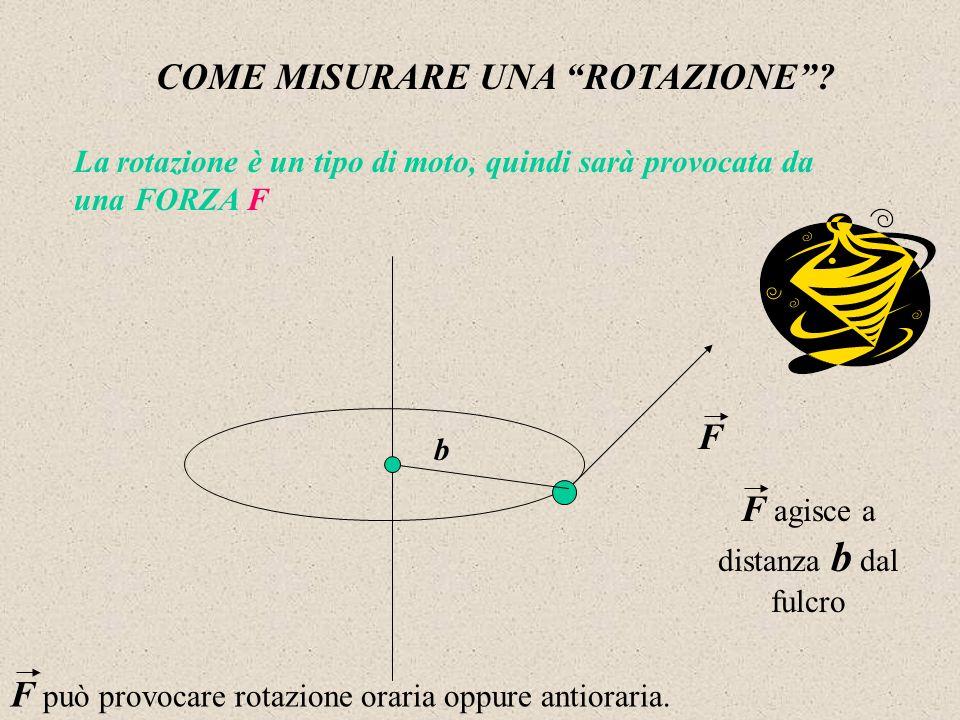 COME MISURARE UNA ROTAZIONE? La rotazione è un tipo di moto, quindi sarà provocata da una FORZA F F b F agisce a distanza b dal fulcro F può provocare