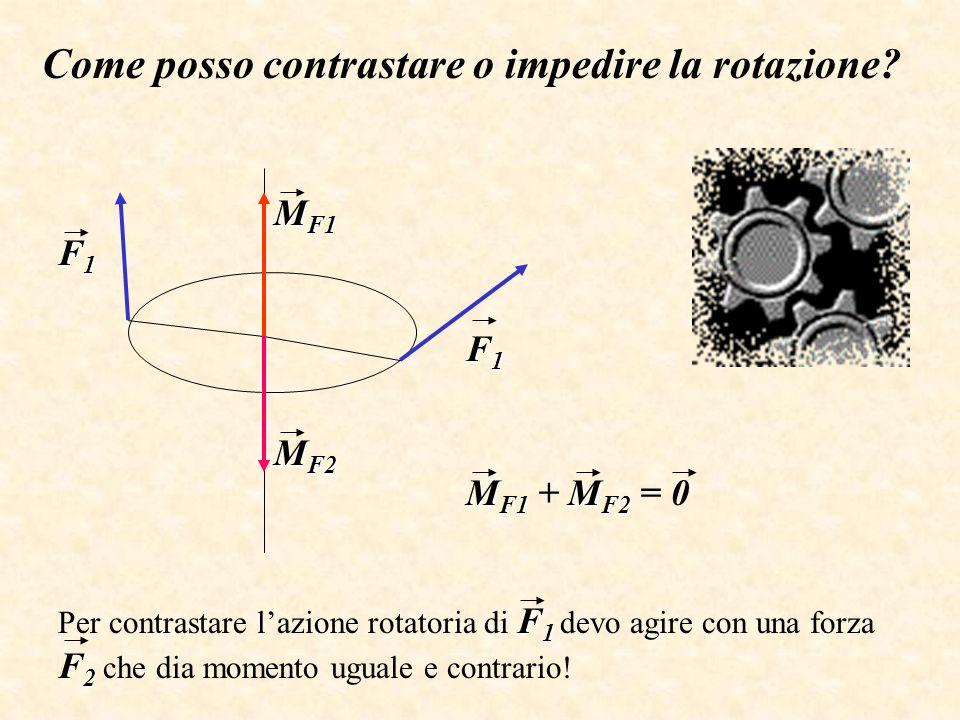 Come posso contrastare o impedire la rotazione? M F1 M F2 F1F1F1F1 F1F1F1F1 M F1 M F2 M F1 + M F2 = 0 F 1 F 2 Per contrastare lazione rotatoria di F 1