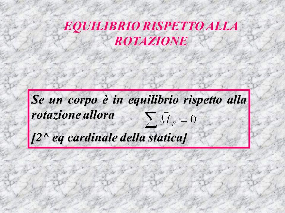 EQUILIBRIO RISPETTO ALLA ROTAZIONE Se un corpo è in equilibrio rispetto alla rotazione allora [2^ eq cardinale della statica]