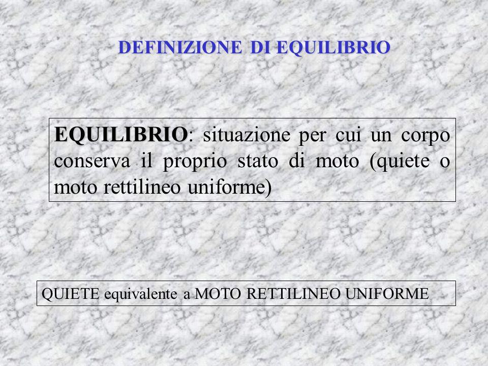 DEFINIZIONE DI EQUILIBRIO EQUILIBRIO EQUILIBRIO: situazione per cui un corpo conserva il proprio stato di moto (quiete o moto rettilineo uniforme) QUI