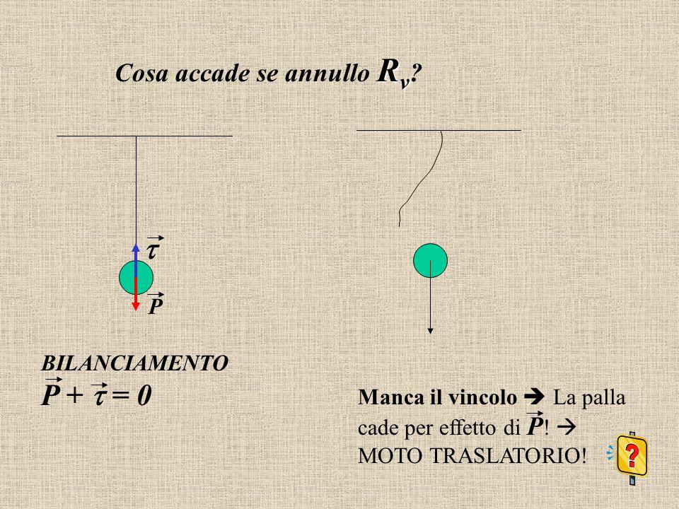 R v Cosa accade se annullo R v ? BILANCIAMENTO P + = 0 Manca il vincolo La palla cade per effetto di P ! MOTO TRASLATORIO! P