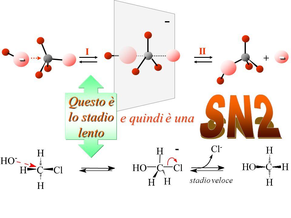 Reazione di sostituzione nucleofila Nu: - + C X C Nu + :X - SN Avviene secondo 2 distinte modalità indicate come: SN1 e SN2 a seconda dellordine di re