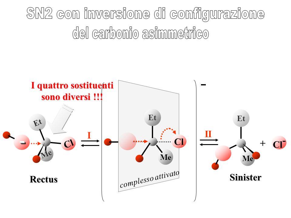 Coordinate di reazione energia H CHCl H HO - H H C H HOCl- H CHOH H Cl - reagenti prodotti intermedio di transizione v = K [OH - ][CH 3 Cl] Reazione d