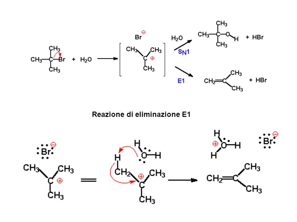 Reazione di eliminazione Nu: - + E Avviene secondo 2 distinte modalità indicate come: E1 e E2 a seconda dellordine di reazione CC X H C = C + NuH + X: