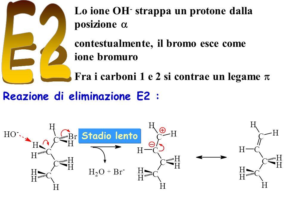 Reazione di eliminazione E1