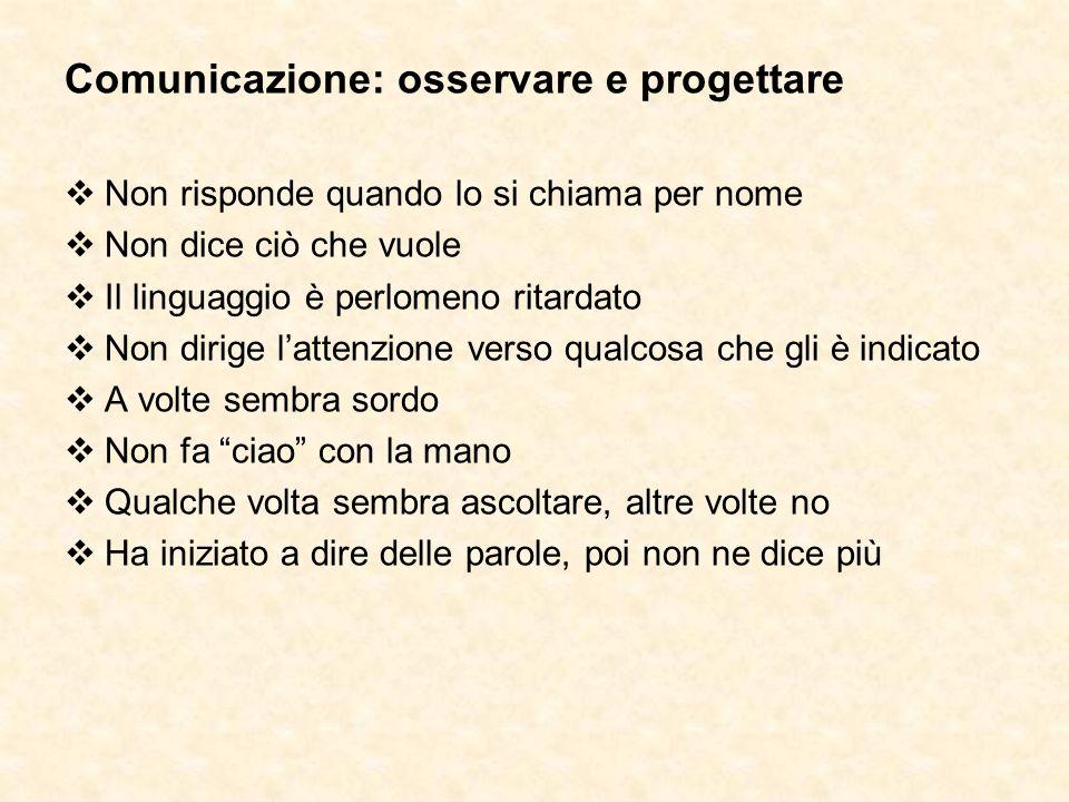 Comunicazione: osservare e progettare Non risponde quando lo si chiama per nome Non dice ciò che vuole Il linguaggio è perlomeno ritardato Non dirige